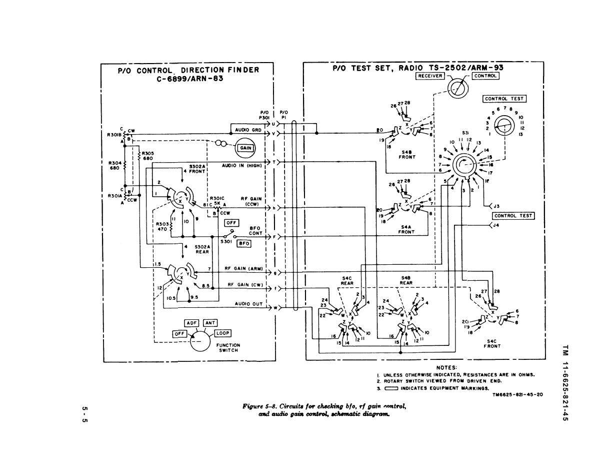 Figure 5-8  Circuits For Checking bfo, rf Gain Control and Audio